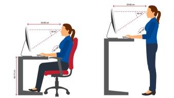 Office Ergonomics Online Training Course
